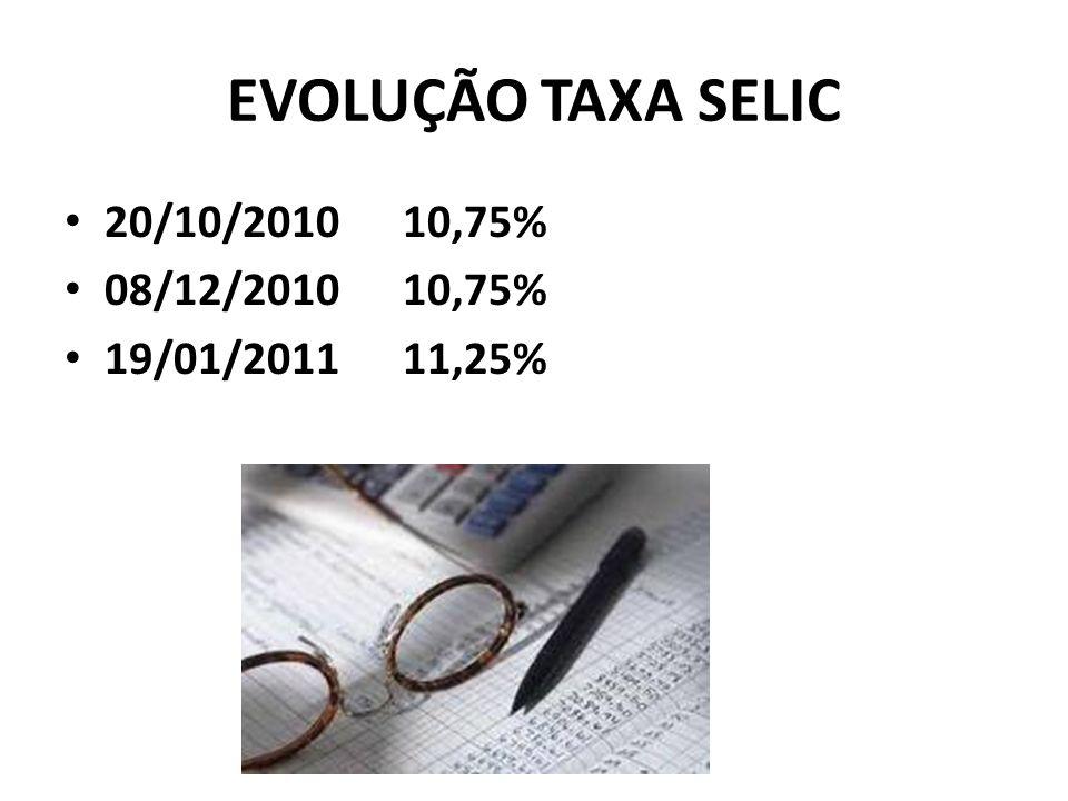 EVOLUÇÃO TAXA SELIC 20/10/2010 10,75% 08/12/2010 10,75% 19/01/2011 11,25%