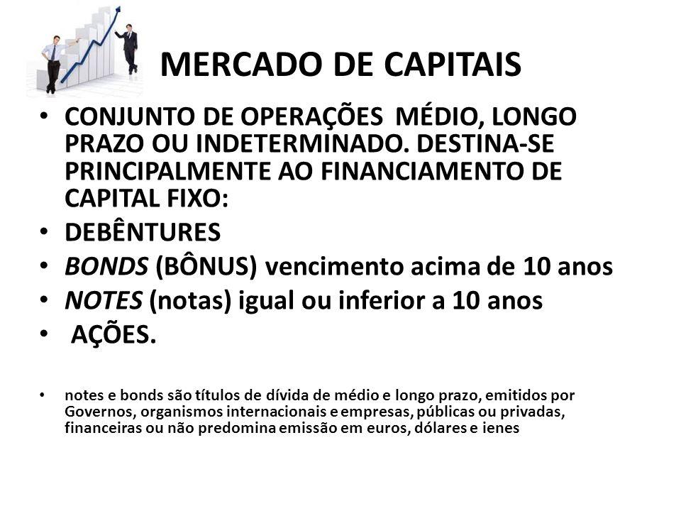 MERCADO DE CAPITAIS CONJUNTO DE OPERAÇÕES MÉDIO, LONGO PRAZO OU INDETERMINADO.