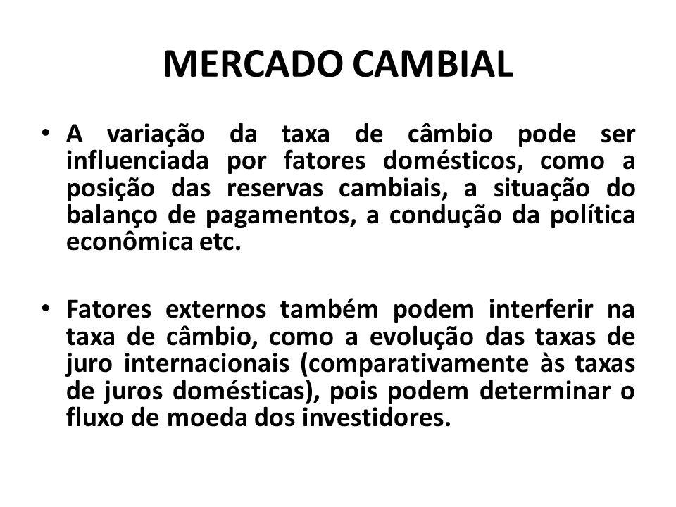 MERCADO CAMBIAL A variação da taxa de câmbio pode ser influenciada por fatores domésticos, como a posição das reservas cambiais, a situação do balanço de pagamentos, a condução da política econômica etc.