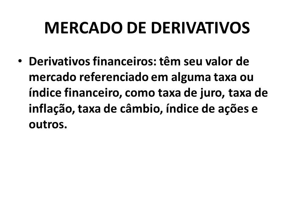 MERCADO DE DERIVATIVOS Derivativos financeiros: têm seu valor de mercado referenciado em alguma taxa ou índice financeiro, como taxa de juro, taxa de inflação, taxa de câmbio, índice de ações e outros.
