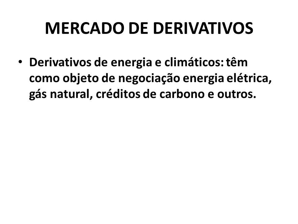 MERCADO DE DERIVATIVOS Derivativos de energia e climáticos: têm como objeto de negociação energia elétrica, gás natural, créditos de carbono e outros.