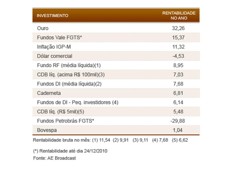 MERCADO CAMBIAL A taxa de câmbio é expressa em unidades de uma moeda em relação a unidade de outra moeda.