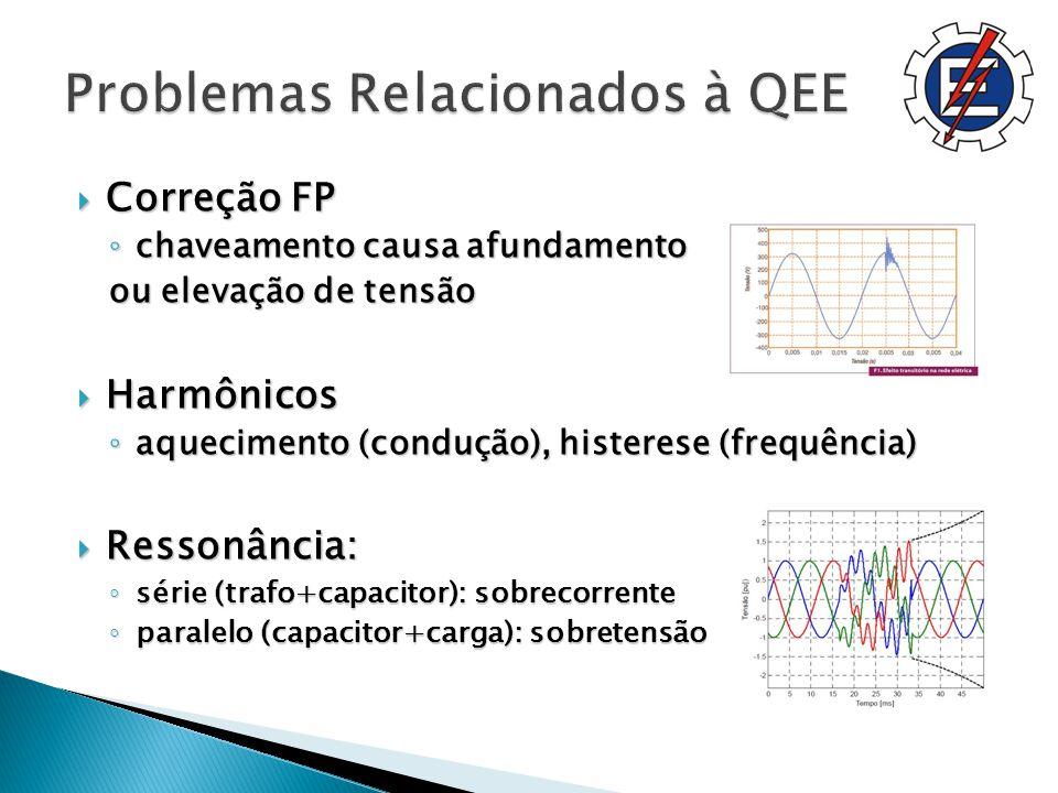 Correção FP Correção FP chaveamento causa afundamento chaveamento causa afundamento ou elevação de tensão Harmônicos Harmônicos aquecimento (condução), histerese (frequência) aquecimento (condução), histerese (frequência) Ressonância: Ressonância: série (trafo+capacitor): sobrecorrente série (trafo+capacitor): sobrecorrente paralelo (capacitor+carga): sobretensão paralelo (capacitor+carga): sobretensão