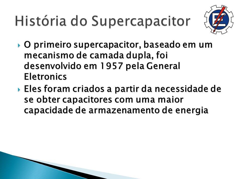 O primeiro supercapacitor, baseado em um mecanismo de camada dupla, foi desenvolvido em 1957 pela General Eletronics O primeiro supercapacitor, baseado em um mecanismo de camada dupla, foi desenvolvido em 1957 pela General Eletronics Eles foram criados a partir da necessidade de se obter capacitores com uma maior capacidade de armazenamento de energia Eles foram criados a partir da necessidade de se obter capacitores com uma maior capacidade de armazenamento de energia