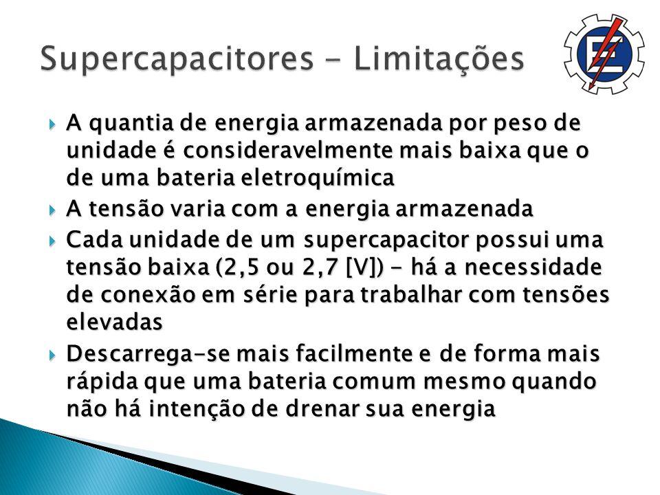 A quantia de energia armazenada por peso de unidade é consideravelmente mais baixa que o de uma bateria eletroquímica A quantia de energia armazenada por peso de unidade é consideravelmente mais baixa que o de uma bateria eletroquímica A tensão varia com a energia armazenada A tensão varia com a energia armazenada Cada unidade de um supercapacitor possui uma tensão baixa (2,5 ou 2,7 [V]) - há a necessidade de conexão em série para trabalhar com tensões elevadas Cada unidade de um supercapacitor possui uma tensão baixa (2,5 ou 2,7 [V]) - há a necessidade de conexão em série para trabalhar com tensões elevadas Descarrega-se mais facilmente e de forma mais rápida que uma bateria comum mesmo quando não há intenção de drenar sua energia Descarrega-se mais facilmente e de forma mais rápida que uma bateria comum mesmo quando não há intenção de drenar sua energia