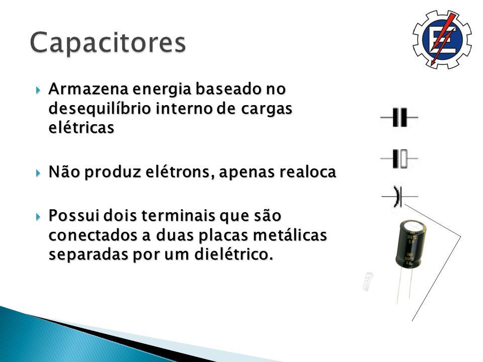 Armazena energia baseado no desequilíbrio interno de cargas elétricas Armazena energia baseado no desequilíbrio interno de cargas elétricas Não produz elétrons, apenas realoca Não produz elétrons, apenas realoca Possui dois terminais que são conectados a duas placas metálicas separadas por um dielétrico.