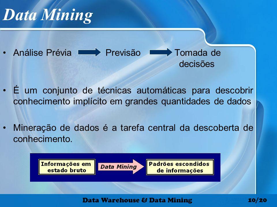Data Mining Análise Prévia Previsão Tomada de decisões É um conjunto de técnicas automáticas para descobrir conhecimento implícito em grandes quantida
