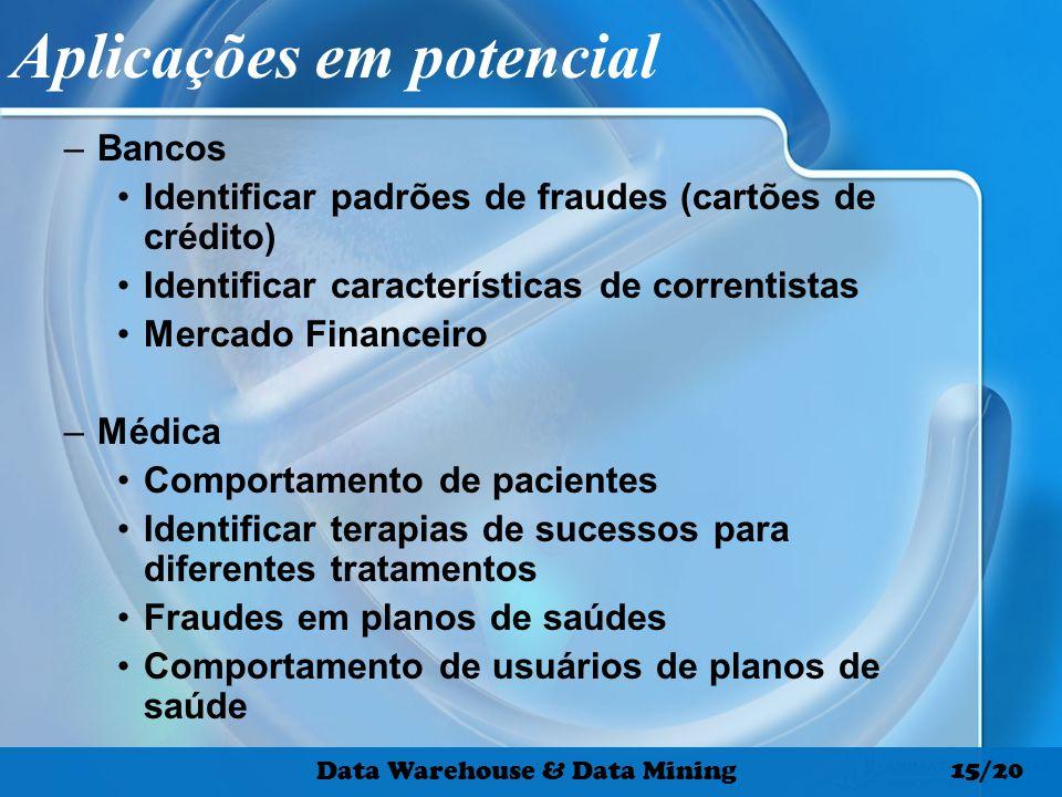 Aplicações em potencial –Bancos Identificar padrões de fraudes (cartões de crédito) Identificar características de correntistas Mercado Financeiro –Mé