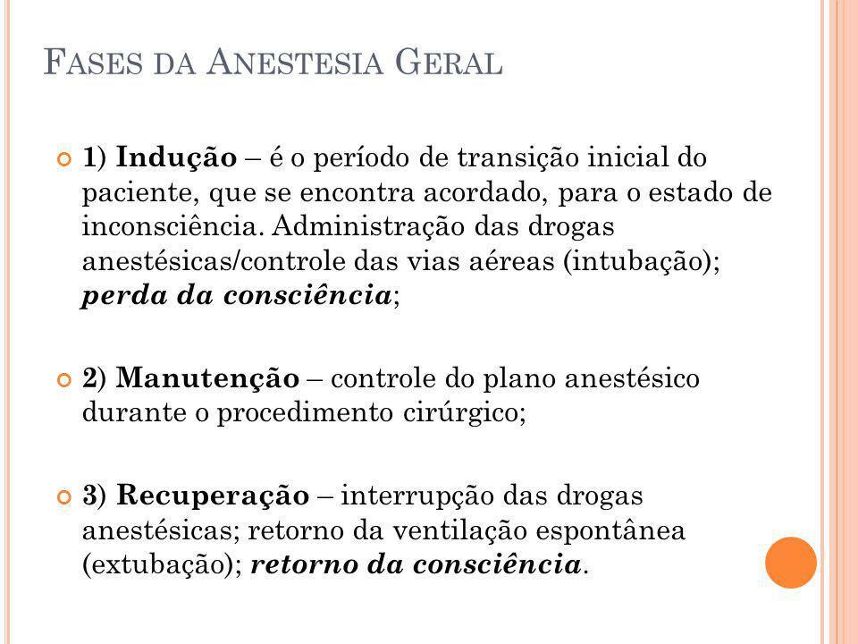 F ASES DA A NESTESIA G ERAL 1 ) Indução – é o período de transição inicial do paciente, que se encontra acordado, para o estado de inconsciência. Admi