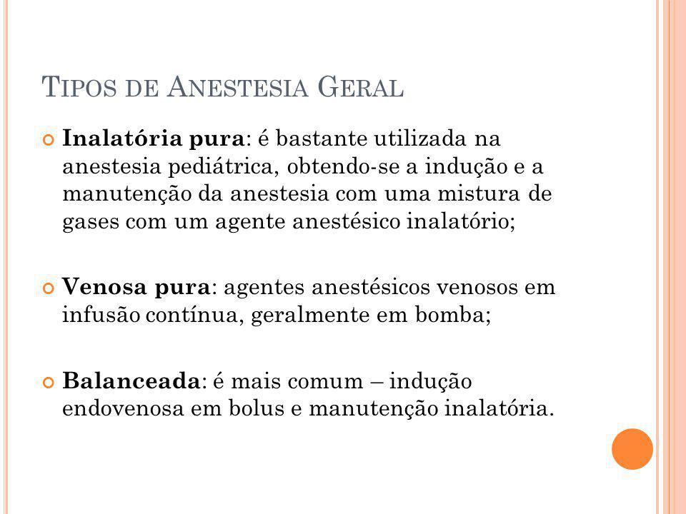 T IPOS DE A NESTESIA G ERAL Inalatória pura : é bastante utilizada na anestesia pediátrica, obtendo-se a indução e a manutenção da anestesia com uma m