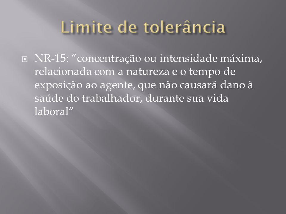 NR-15: concentração ou intensidade máxima, relacionada com a natureza e o tempo de exposição ao agente, que não causará dano à saúde do trabalhador, durante sua vida laboral