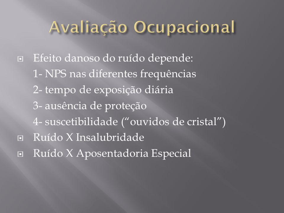 Efeito danoso do ruído depende: 1- NPS nas diferentes frequências 2- tempo de exposição diária 3- ausência de proteção 4- suscetibilidade (ouvidos de cristal) Ruído X Insalubridade Ruído X Aposentadoria Especial