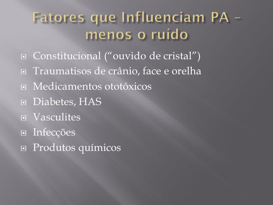 Constitucional (ouvido de cristal) Traumatisos de crânio, face e orelha Medicamentos ototóxicos Diabetes, HAS Vasculites Infecções Produtos químicos