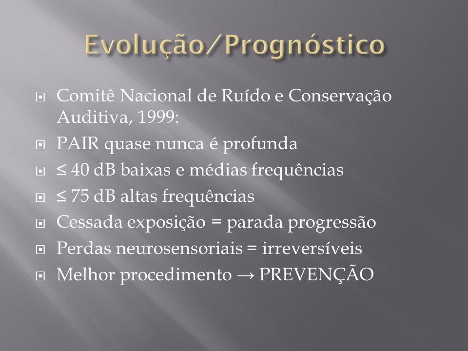 Comitê Nacional de Ruído e Conservação Auditiva, 1999: PAIR quase nunca é profunda 40 dB baixas e médias frequências 75 dB altas frequências Cessada e