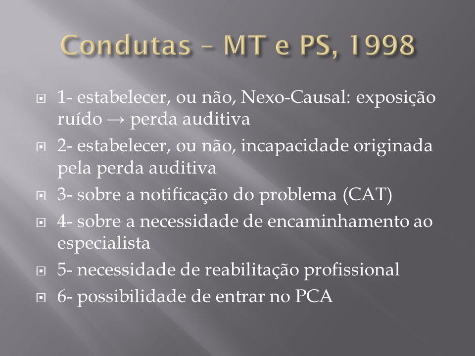 1- estabelecer, ou não, Nexo-Causal: exposição ruído perda auditiva 2- estabelecer, ou não, incapacidade originada pela perda auditiva 3- sobre a notificação do problema (CAT) 4- sobre a necessidade de encaminhamento ao especialista 5- necessidade de reabilitação profissional 6- possibilidade de entrar no PCA