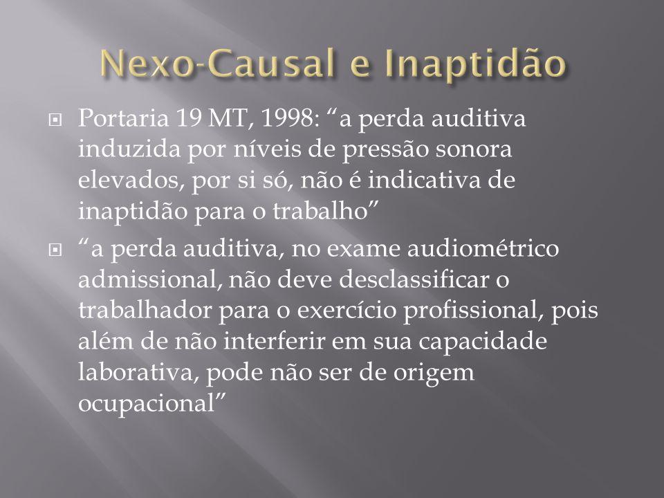 Portaria 19 MT, 1998: a perda auditiva induzida por níveis de pressão sonora elevados, por si só, não é indicativa de inaptidão para o trabalho a perd