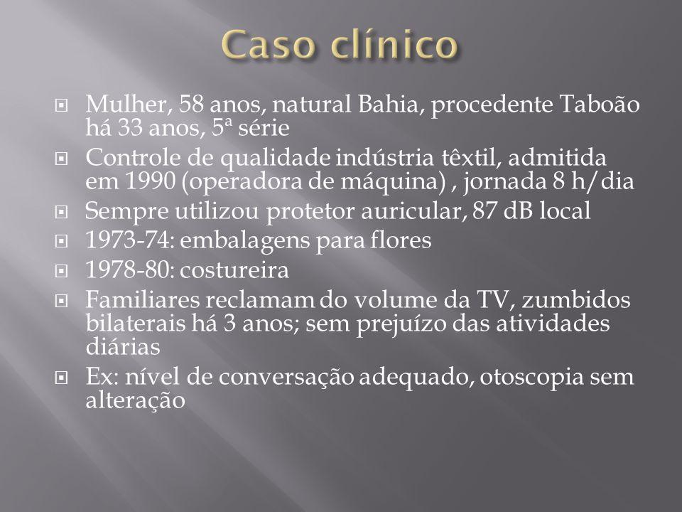 Mulher, 58 anos, natural Bahia, procedente Taboão há 33 anos, 5ª série Controle de qualidade indústria têxtil, admitida em 1990 (operadora de máquina)