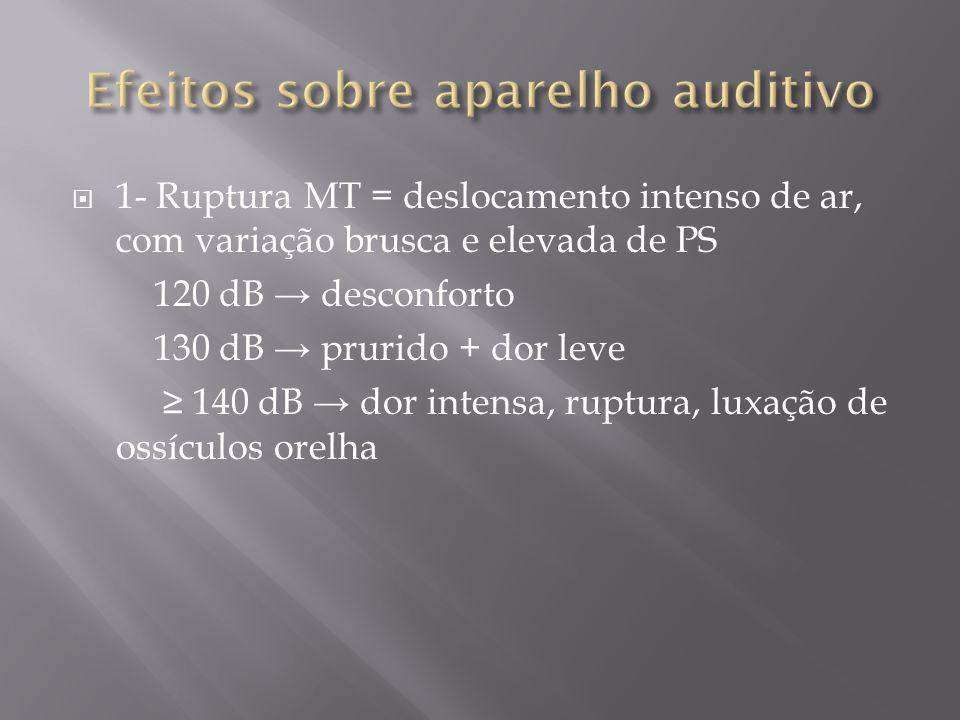 1- Ruptura MT = deslocamento intenso de ar, com variação brusca e elevada de PS 120 dB desconforto 130 dB prurido + dor leve 140 dB dor intensa, ruptura, luxação de ossículos orelha