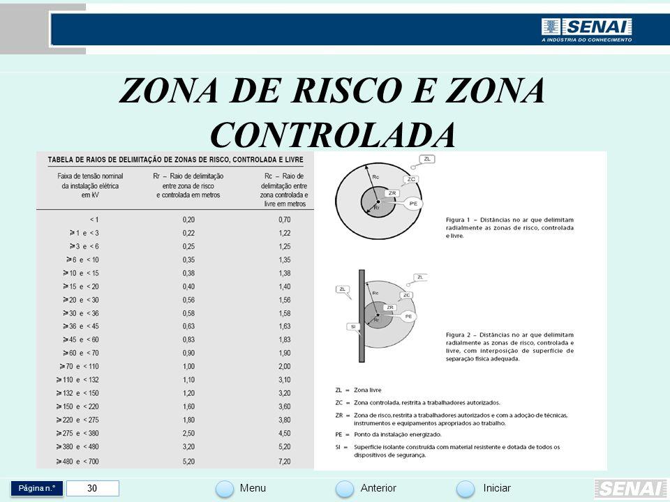 Página n.° MenuAnteriorIniciar 30 ZONA DE RISCO E ZONA CONTROLADA