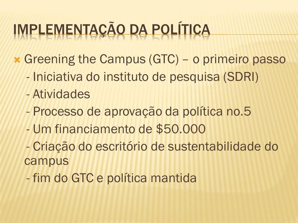 Greening the Campus (GTC) – o primeiro passo - Iniciativa do instituto de pesquisa (SDRI) - Atividades - Processo de aprovação da política no.5 - Um financiamento de $50.000 - Criação do escritório de sustentabilidade do campus - fim do GTC e política mantida
