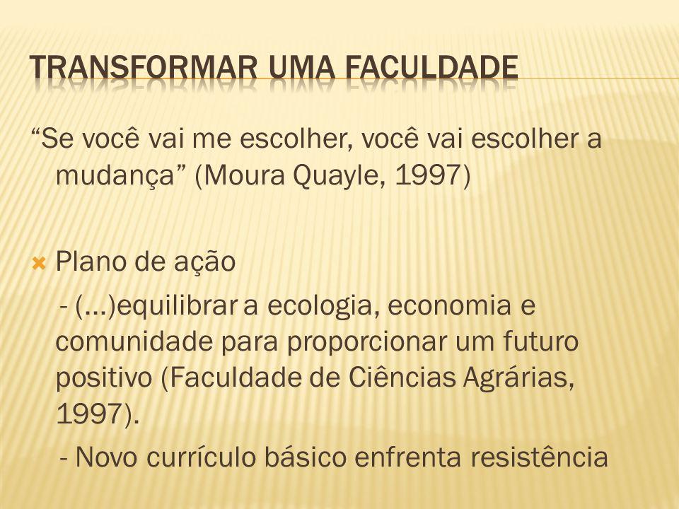 Se você vai me escolher, você vai escolher a mudança (Moura Quayle, 1997) Plano de ação - (...)equilibrar a ecologia, economia e comunidade para proporcionar um futuro positivo (Faculdade de Ciências Agrárias, 1997).