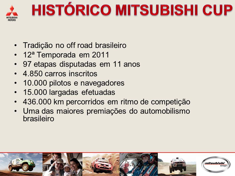 Tradição no off road brasileiro 12ª Temporada em 2011 97 etapas disputadas em 11 anos 4.850 carros inscritos 10.000 pilotos e navegadores 15.000 largadas efetuadas 436.000 km percorridos em ritmo de competição Uma das maiores premiações do automobilismo brasileiro