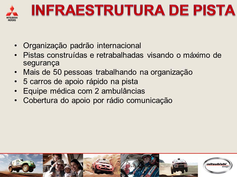 Organização padrão internacional Pistas construídas e retrabalhadas visando o máximo de segurança Mais de 50 pessoas trabalhando na organização 5 carr