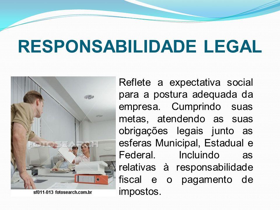 RESPONSABILIDADE LEGAL Reflete a expectativa social para a postura adequada da empresa. Cumprindo suas metas, atendendo as suas obrigações legais junt