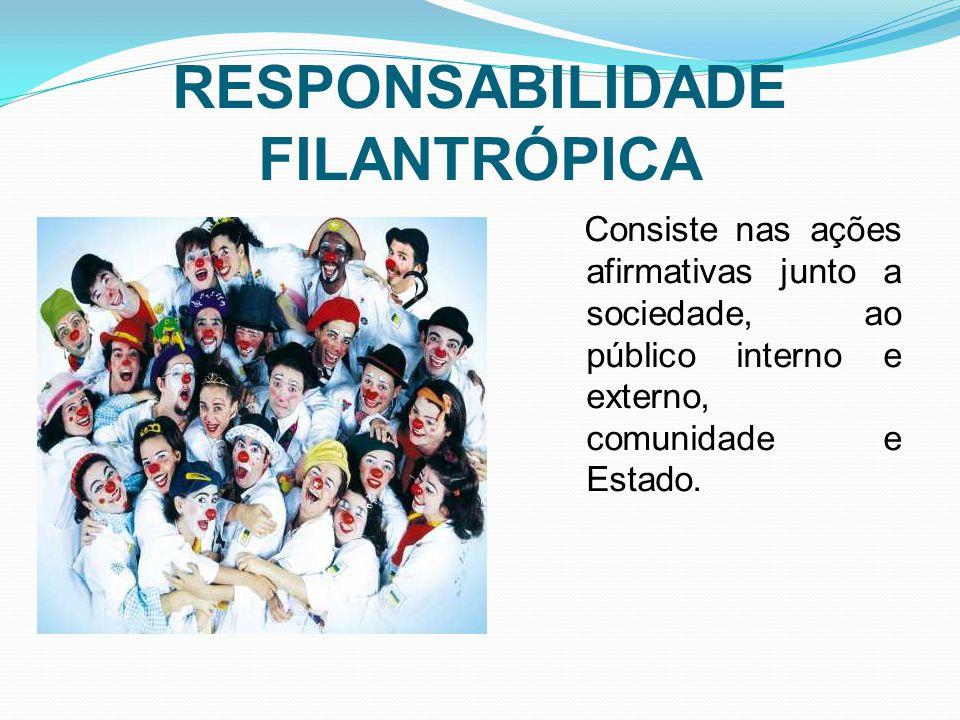RESPONSABILIDADE FILANTRÓPICA Consiste nas ações afirmativas junto a sociedade, ao público interno e externo, comunidade e Estado.