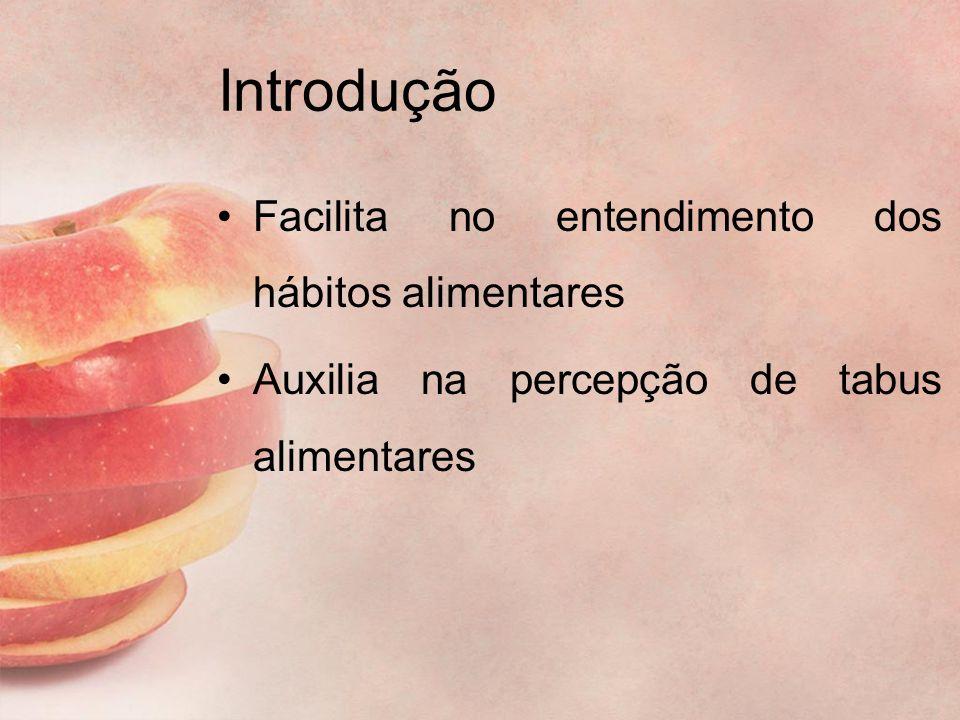 Introdução Facilita no entendimento dos hábitos alimentares Auxilia na percepção de tabus alimentares