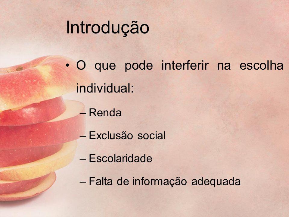 Introdução O que pode interferir na escolha individual: –Renda –Exclusão social –Escolaridade –Falta de informação adequada