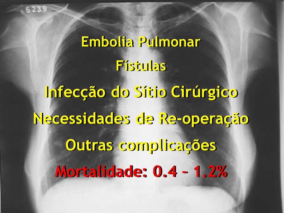 Embolia Pulmonar Fístulas Infecção do Sítio Cirúrgico Necessidades de Re-operação Outras complicações Mortalidade: 0.4 – 1.2% Embolia Pulmonar Fístula