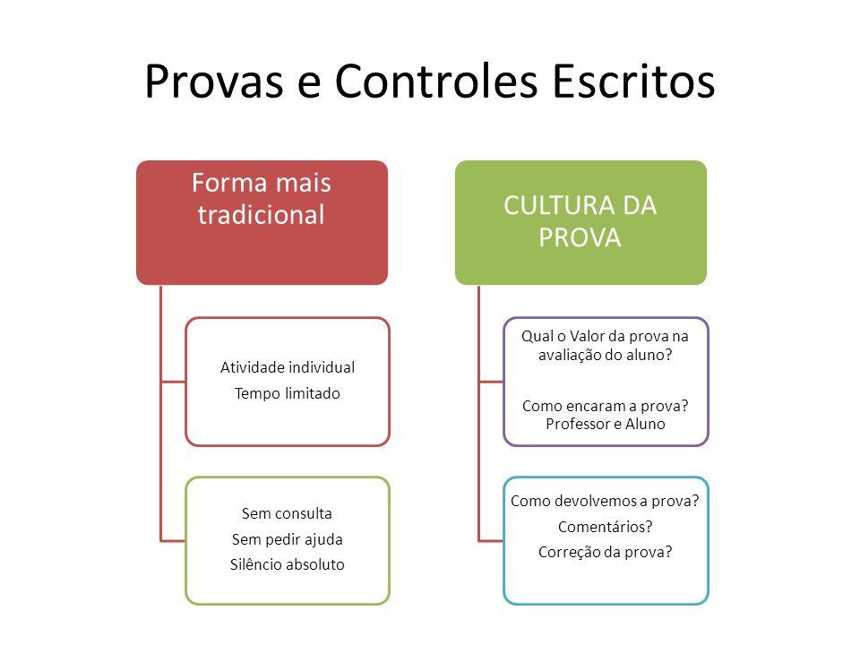 Provas e Controles Escritos Forma mais tradicional Atividade individual Tempo limitado Sem consulta Sem pedir ajuda Silêncio absoluto CULTURA DA PROVA