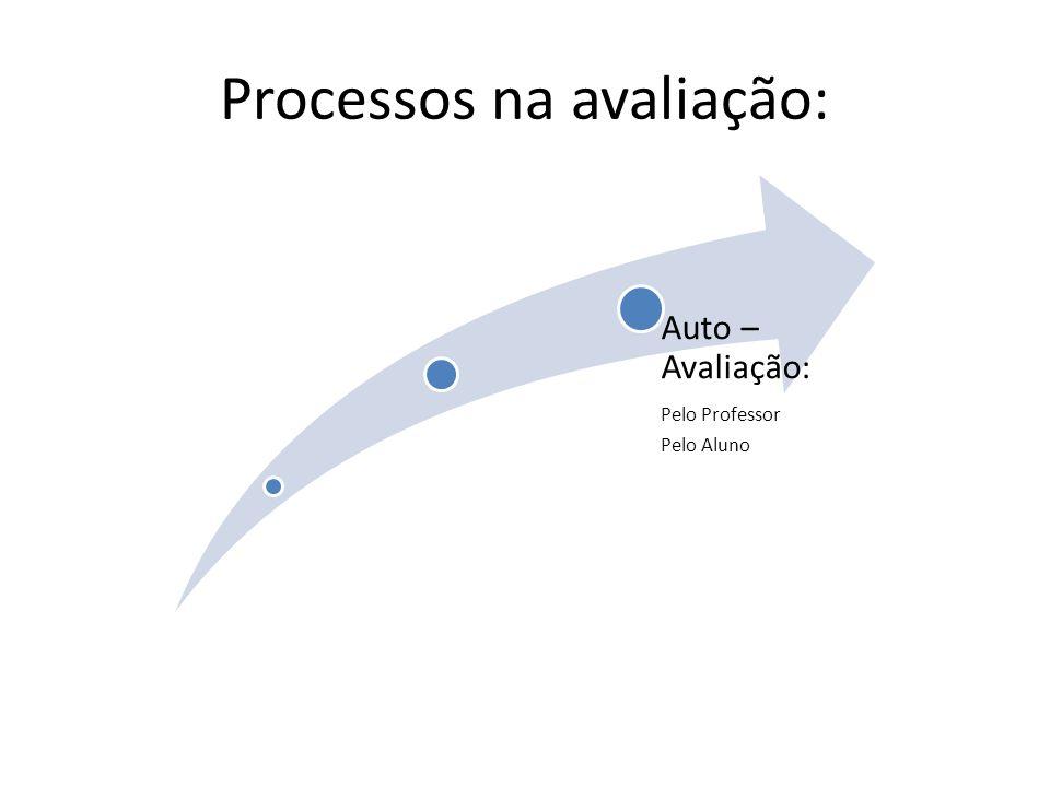 Processos na avaliação: Auto – Avaliação: Pelo Professor Pelo Aluno
