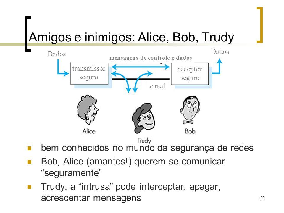 103 Amigos e inimigos: Alice, Bob, Trudy bem conhecidos no mundo da segurança de redes Bob, Alice (amantes!) querem se comunicar seguramente Trudy, a intrusa pode interceptar, apagar, acrescentar mensagens Figure 7.1 goes here transmissor seguro canal mensagens de controle e dados receptor seguro Dados