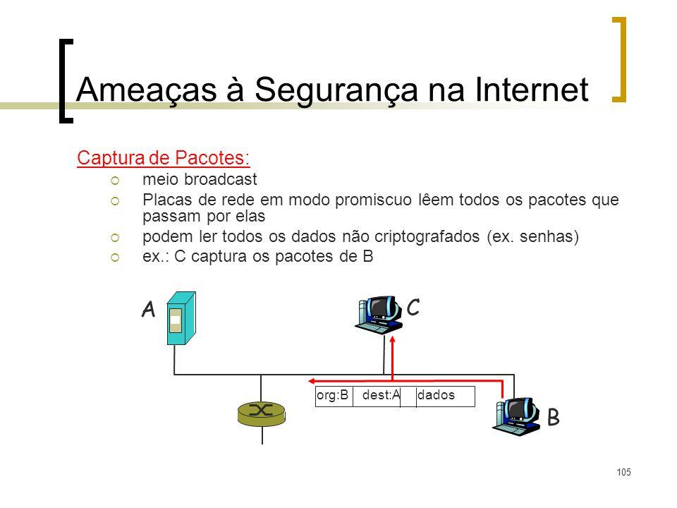 105 Ameaças à Segurança na Internet Captura de Pacotes: meio broadcast Placas de rede em modo promiscuo lêem todos os pacotes que passam por elas podem ler todos os dados não criptografados (ex.