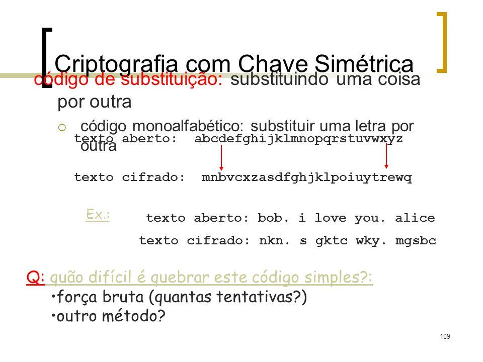 109 Criptografia com Chave Simétrica código de substituição: substituindo uma coisa por outra código monoalfabético: substituir uma letra por outra texto aberto: abcdefghijklmnopqrstuvwxyz texto cifrado: mnbvcxzasdfghjklpoiuytrewq texto aberto: bob.