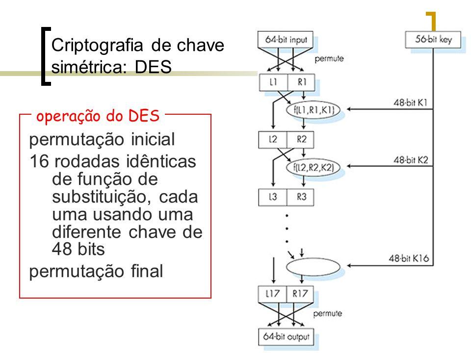 111 Criptografia de chave simétrica: DES permutação inicial 16 rodadas idênticas de função de substituição, cada uma usando uma diferente chave de 48 bits permutação final operação do DES