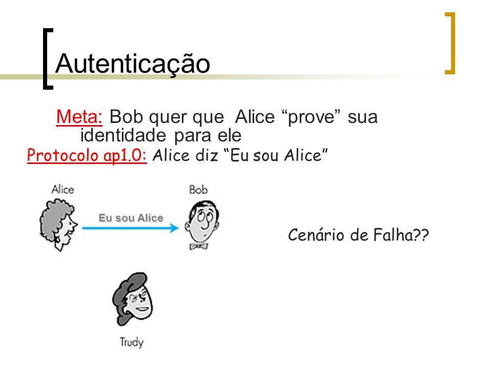 119 Autenticação Meta: Bob quer que Alice prove sua identidade para ele Protocolo ap1.0: Alice diz Eu sou Alice Cenário de Falha?? Eu sou Alice