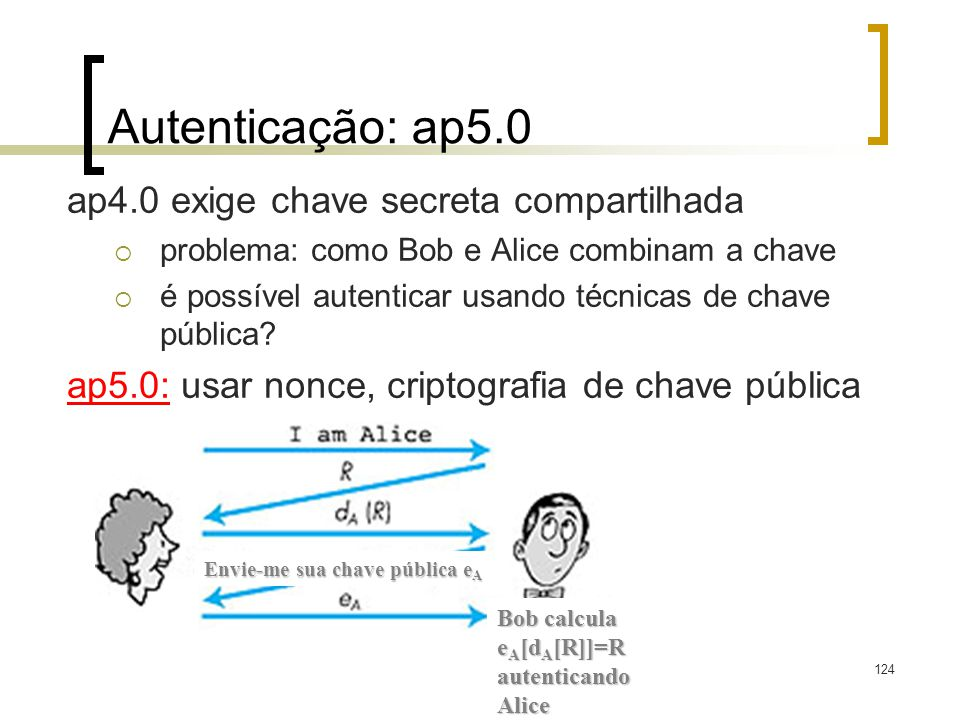 124 Autenticação: ap5.0 ap4.0 exige chave secreta compartilhada problema: como Bob e Alice combinam a chave é possível autenticar usando técnicas de chave pública.