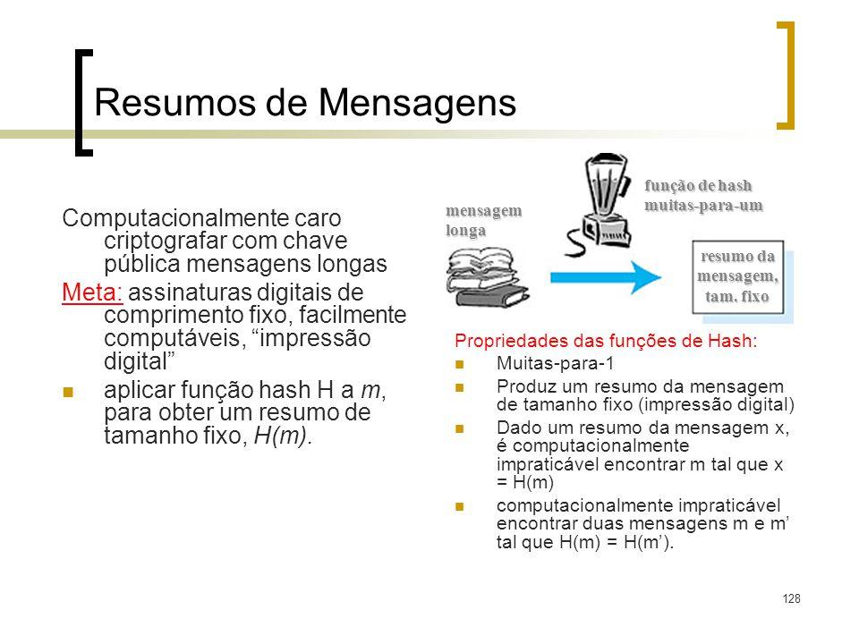 128 Resumos de Mensagens Computacionalmente caro criptografar com chave pública mensagens longas Meta: assinaturas digitais de comprimento fixo, facilmente computáveis, impressão digital aplicar função hash H a m, para obter um resumo de tamanho fixo, H(m).