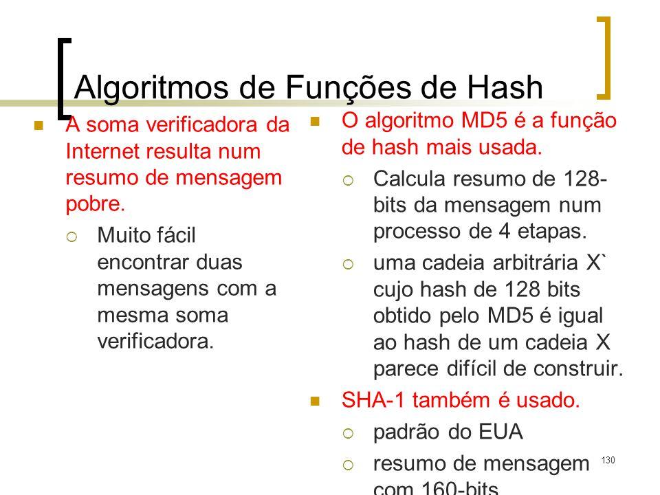 130 Algoritmos de Funções de Hash A soma verificadora da Internet resulta num resumo de mensagem pobre. Muito fácil encontrar duas mensagens com a mes