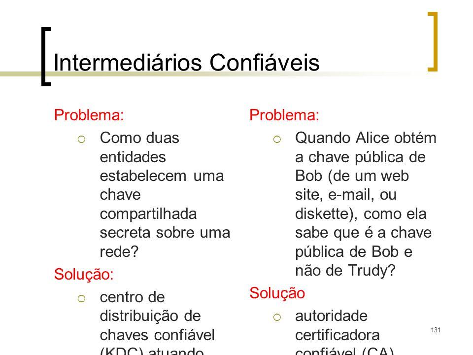131 Intermediários Confiáveis Problema: Como duas entidades estabelecem uma chave compartilhada secreta sobre uma rede.