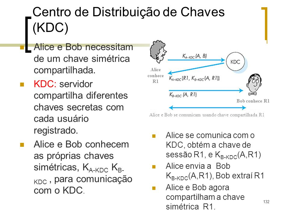 132 Centro de Distribuição de Chaves (KDC) Alice e Bob necessitam de um chave simétrica compartilhada. KDC: servidor compartilha diferentes chaves sec