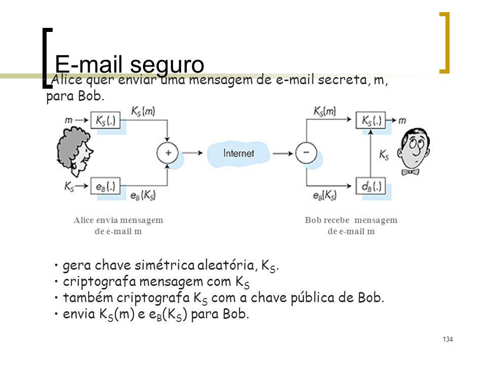 134 E-mail seguro gera chave simétrica aleatória, K S. criptografa mensagem com K S também criptografa K S com a chave pública de Bob. envia K S (m) e