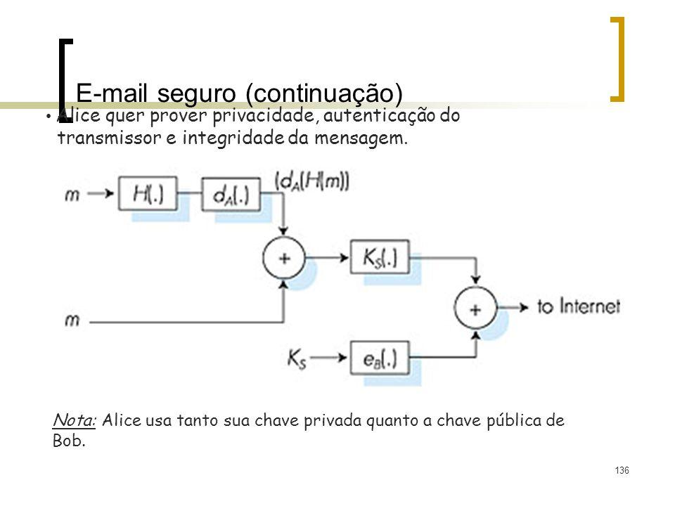 136 E-mail seguro (continuação) Alice quer prover privacidade, autenticação do transmissor e integridade da mensagem. Nota: Alice usa tanto sua chave