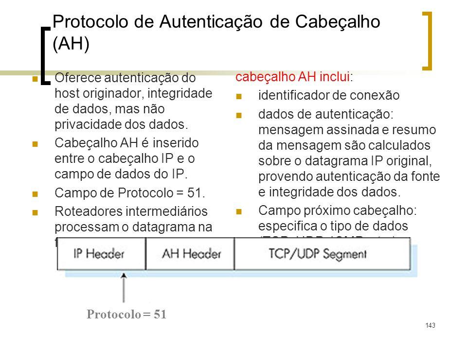 143 Protocolo de Autenticação de Cabeçalho (AH) Oferece autenticação do host originador, integridade de dados, mas não privacidade dos dados. Cabeçalh