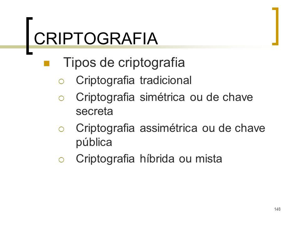 148 CRIPTOGRAFIA Tipos de criptografia Criptografia tradicional Criptografia simétrica ou de chave secreta Criptografia assimétrica ou de chave pública Criptografia híbrida ou mista