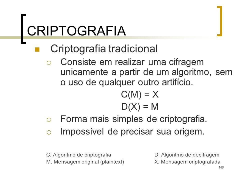 149 CRIPTOGRAFIA Criptografia tradicional Consiste em realizar uma cifragem unicamente a partir de um algoritmo, sem o uso de qualquer outro artifício