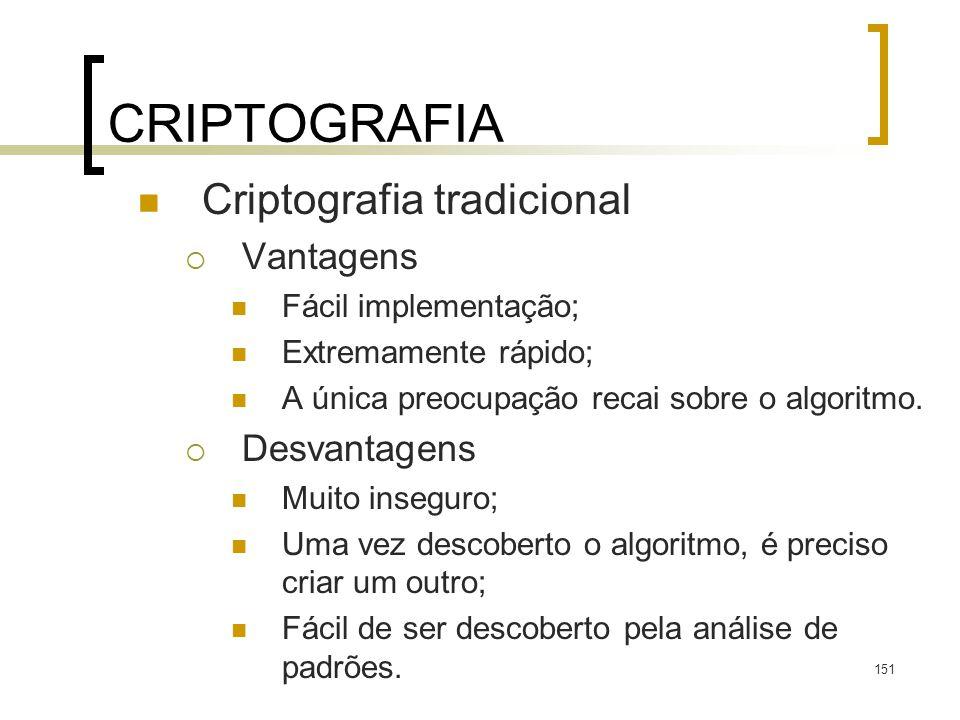 151 CRIPTOGRAFIA Criptografia tradicional Vantagens Fácil implementação; Extremamente rápido; A única preocupação recai sobre o algoritmo. Desvantagen